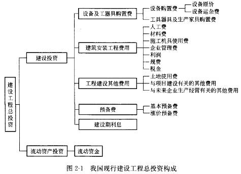 基金610001,铃木吉普车基金公司不控制创业板投资比率