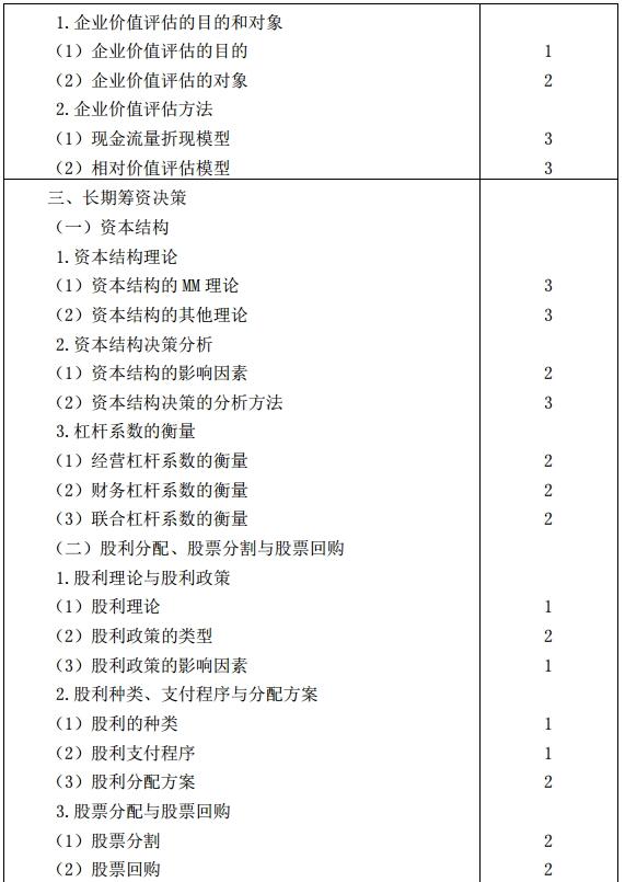 2017年注册会计师专业阶段考试大纲《财务成本管理》