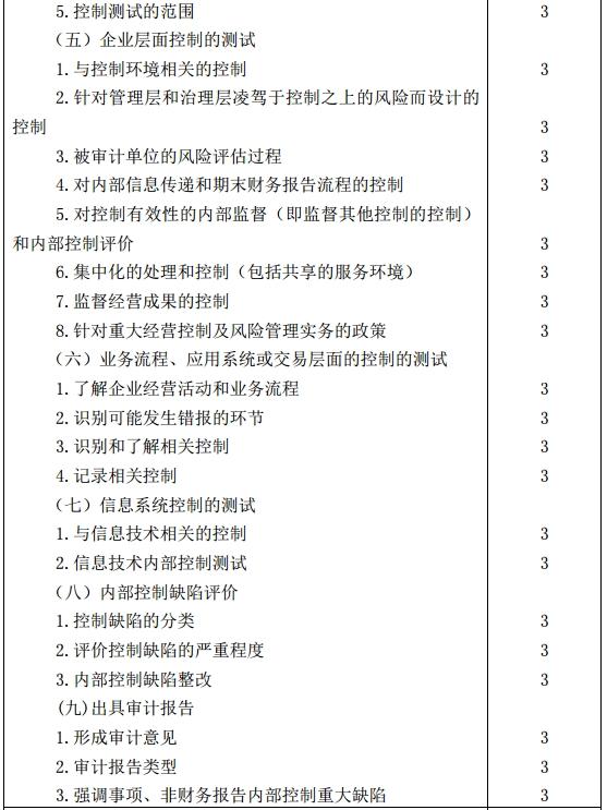 2017年度注册会计师全国统一考试《审计》考试大纲