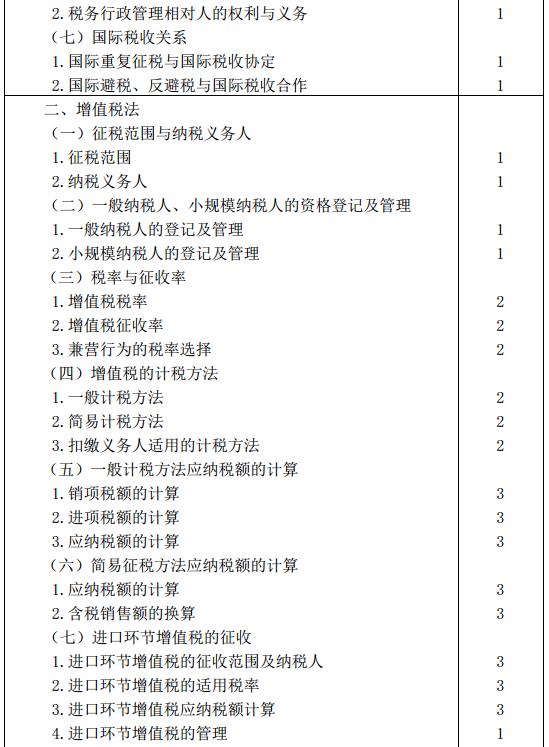 2017年注册会计师专业阶段考试大纲《税法》