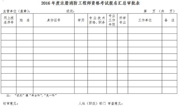 一级注册消防工程师考试报名表模板(仅供参考)
