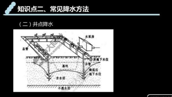 减少围护结构的位移 c.提高土体的强度和侧向抗力 d.