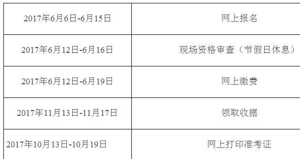 急速赛车黑龙江省人事考试网:2017年统计师考试报名时间通