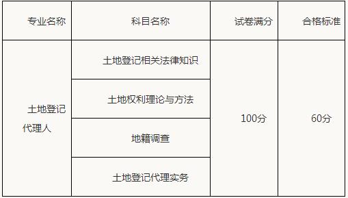 2018年陕西省人口_2018年陕西安康石泉县统计局招聘4人公告