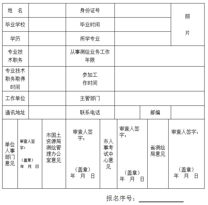 注:凡符合报名条件,并于2005年12月31日前评聘为高级工程师专业