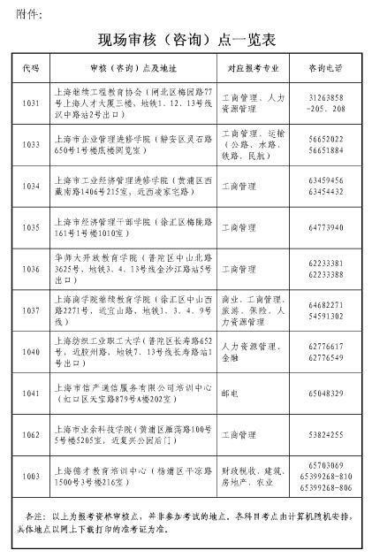 2019年度经济师领证_2016年蚌埠经济师领证时间为4月13日 5月12日