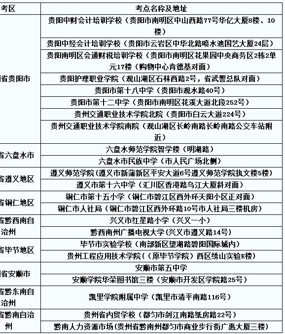 2019年經濟師試準考證_山西經濟師準考證打印時間 經濟師考試準考證打印