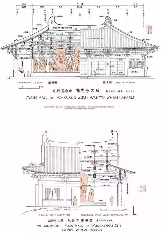古代的房子怎么畫