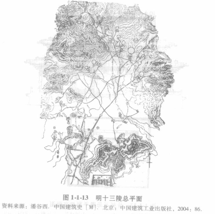 2018年中西规划师考试相关知识高频考点:中国古建筑常识提要