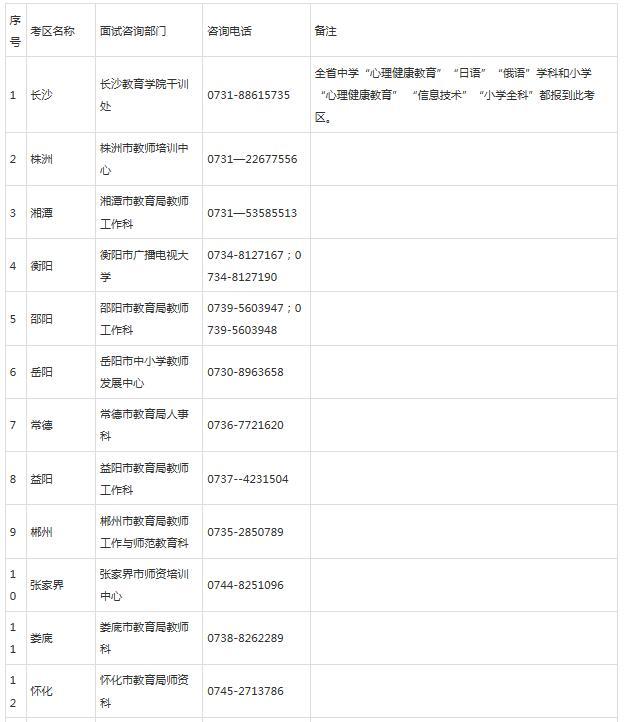 湖南省2017下半年教师资格面试报名时间:12月