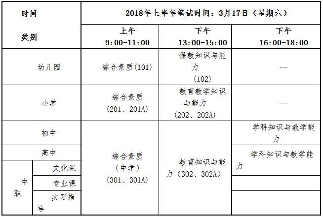 杭州2018中小学教师资格考试笔试报名时间:1月16-19日