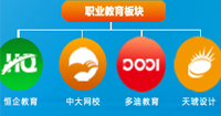 中國職業教育第一股-開元儀器股份有限公司介紹