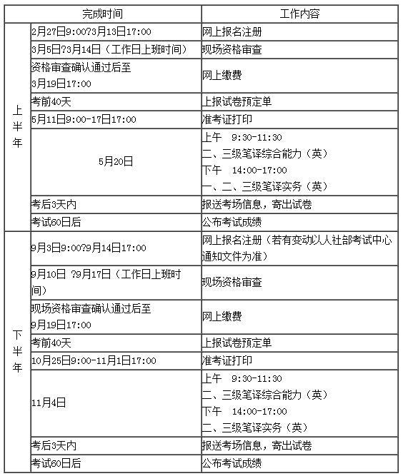 新余2018年翻译专业资格笔译考试报名通知