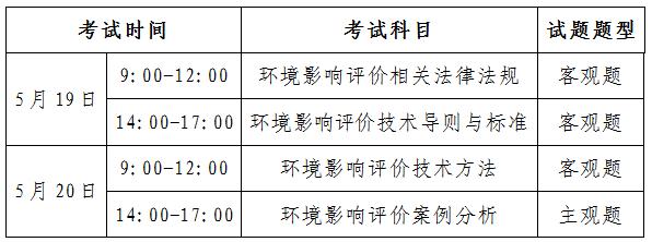 广州市人事考试中心:2018年度环境影响评价工程师考试报名通知(亚博娱乐平台唯一官方网站发布)