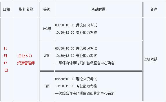 人力资源师2级考试时间安排_人力资源师2级考试时间安排表_人力资源师考试时间2019