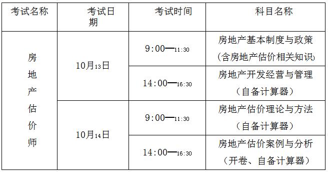 重庆2018年房地产估价师报名时间7月13日(最新发布)