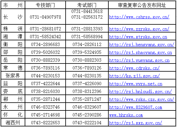 潭市2018年环评师资格考试考后资格复审公告