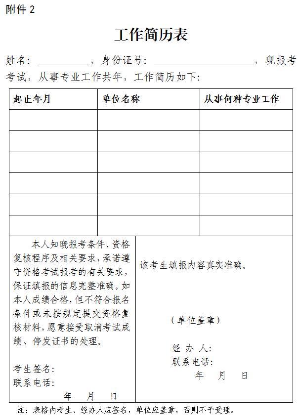 广州市2018年环境影响评价工程师考试考后复核通知