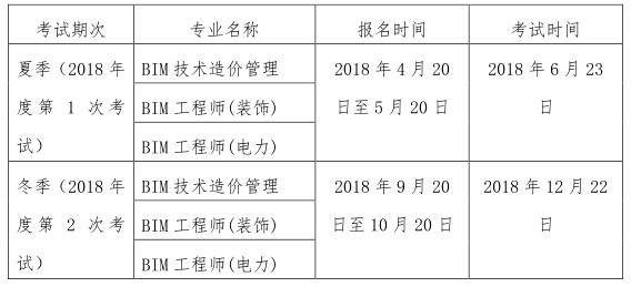 2018年工信部BIM考试报名时间9月20日 10月20日