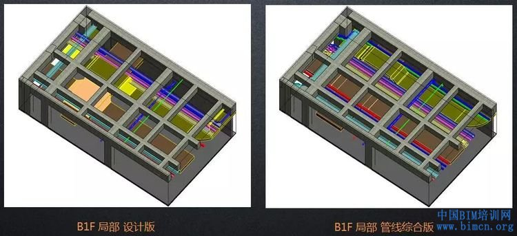 BIM应用,BIM模型,中国BIM培训网