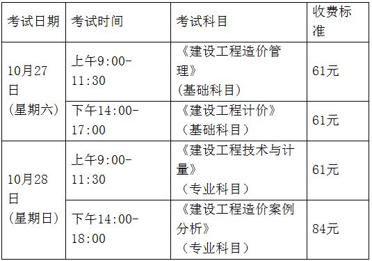 福建省2018年一级注册造价师报名时刻8月17日-9月5日(责编保举:数学课件jxfudao.com/xuesheng)