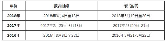 贵州监理工程师考试图片