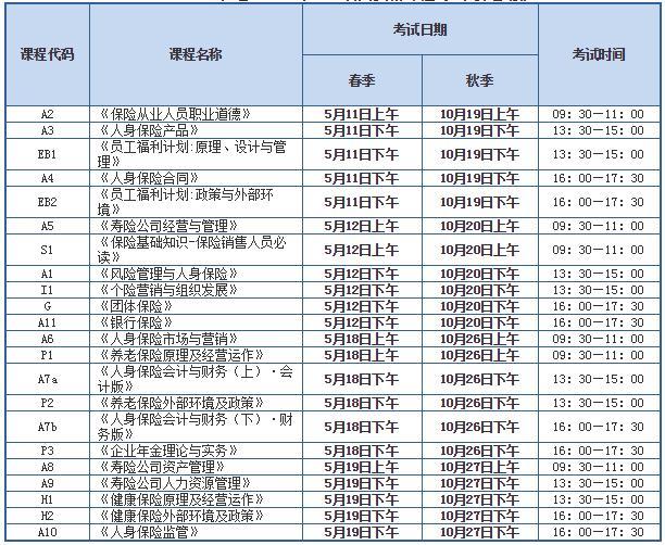 2019商业车险折扣表 保险公司费改2019 全球五金网