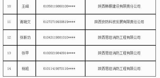 陕西人事考试网:2018年一级消防工程师考试资