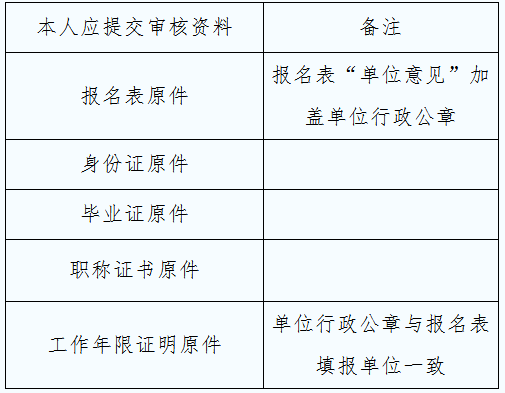 贵州省监理工程师考试现场审核_贵州监理工程师考试_贵州省监理工程师考试现场审核时间
