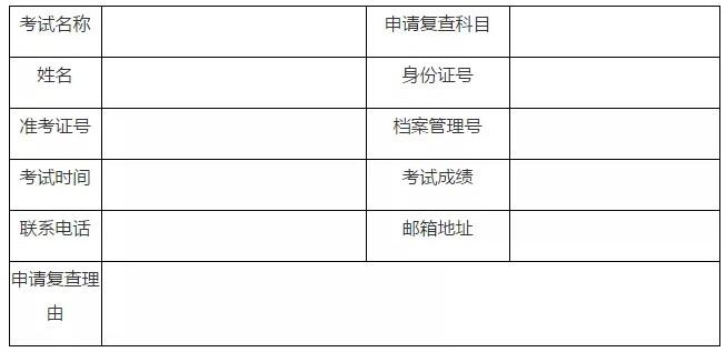 2018经济师成绩查询_2018年经济师考试成绩在哪查询