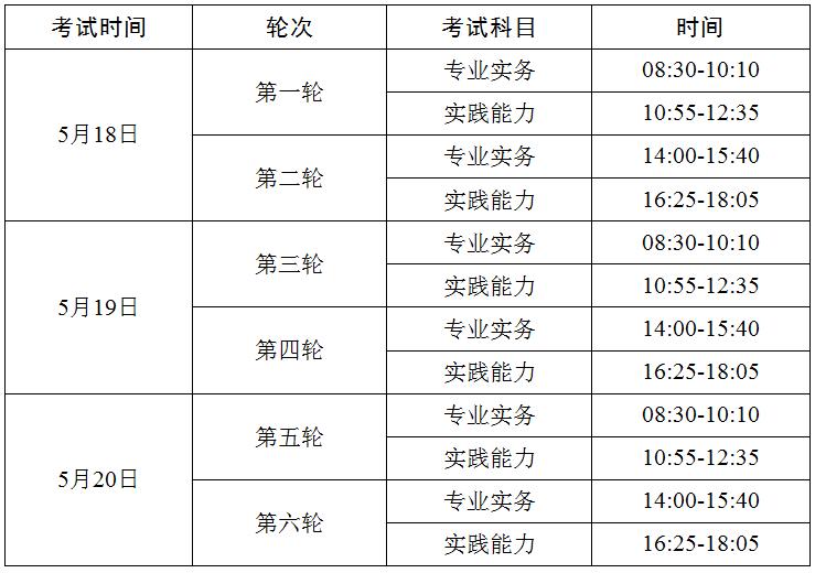 河北省2019年护士执业资历考试报名时间:12月25日-1月8日