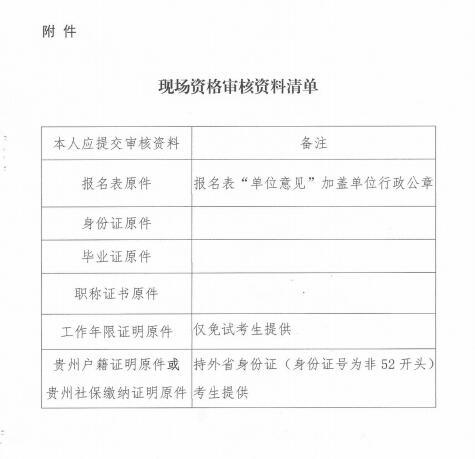 贵阳监理工程师招聘图片