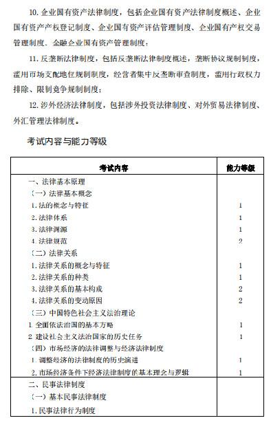 2019年春季经济法_2019年初级会计 经济法基础 考试大纲 第四章