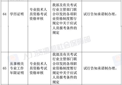 人社部决定取消73项由规范性文件设定的证明材料通知