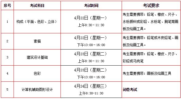 [室内设计实习报告]室内设计实习报告  !2019年4月北京自考室内设计专业实践考试安