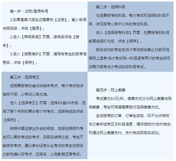 2019年11月证券从业资格考试报考全面指导(狗万app苹果_狗万提现最低标准_狗万代理怎么分红发布)