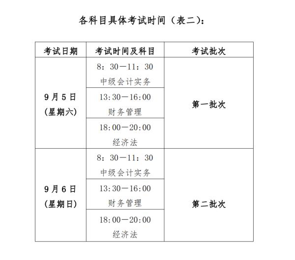 江西2020年中級會計職稱報名簡章公布!