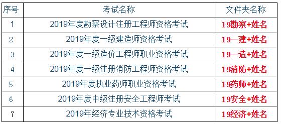 亳州2019年一级建造师考试成绩合格人员抽查的通知