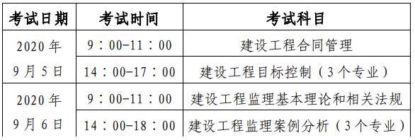 北京急招注册监理工程师图片