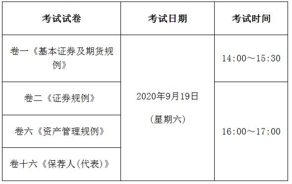 香港证券从业图片