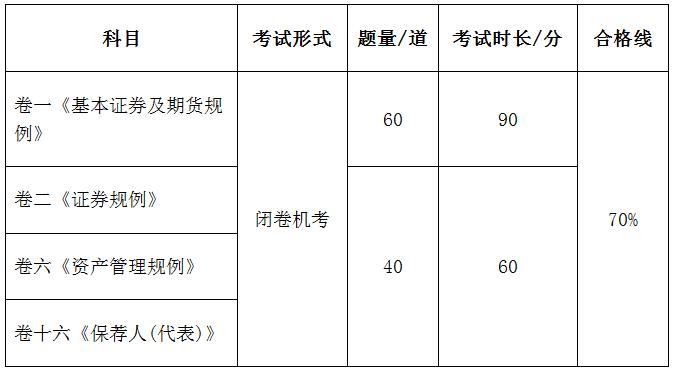 香港证券从业资格证图片