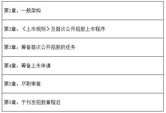 香港证券从业资格考试图片