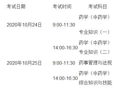 报名截止!2020年广西省执业药师