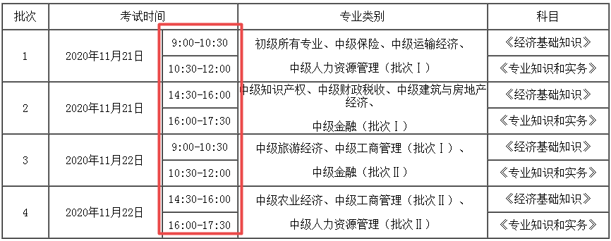 2020年初中级经济师考试时间安排