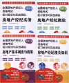 2014年全国房地产经纪人资格考试教材解读与实战模拟(第4版)全套共4本
