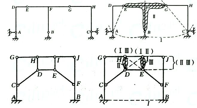 静定结构与超静定结构