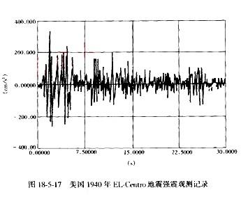 地震波(图18—5—18)作为结构试验时台面