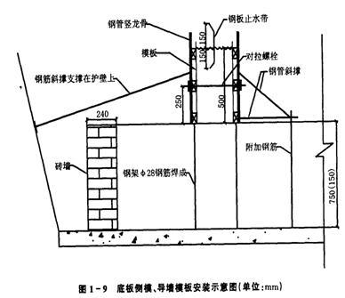 三间房地基设计图