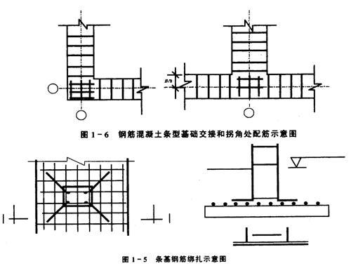 2012二级结构工程师:地基与基础45