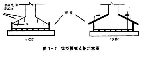 2012二级结构工程师:地基与基础46